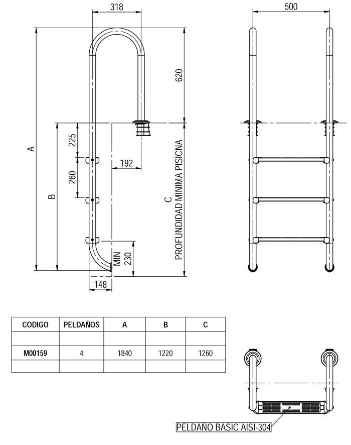 Abmessung einer 4-Stufen-Leiter