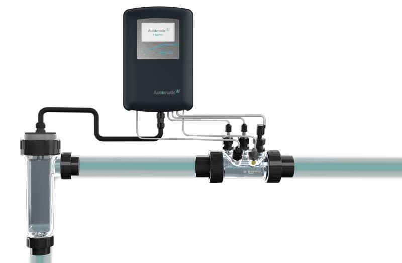 Darstellung Anschluss der  Automatic SALT
