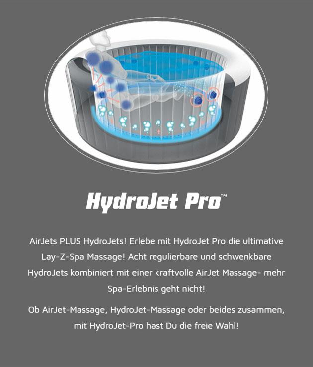 HydroJet Pro Technologie