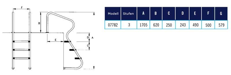 GRE Pool-Leiter Easy Entry Edelstahl AISI 316, für im Boden eingelasene Pools