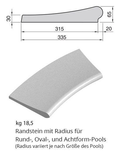 Maße ONDA-Radius