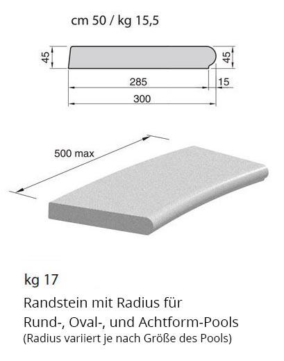 Maße PIANURA-Radius