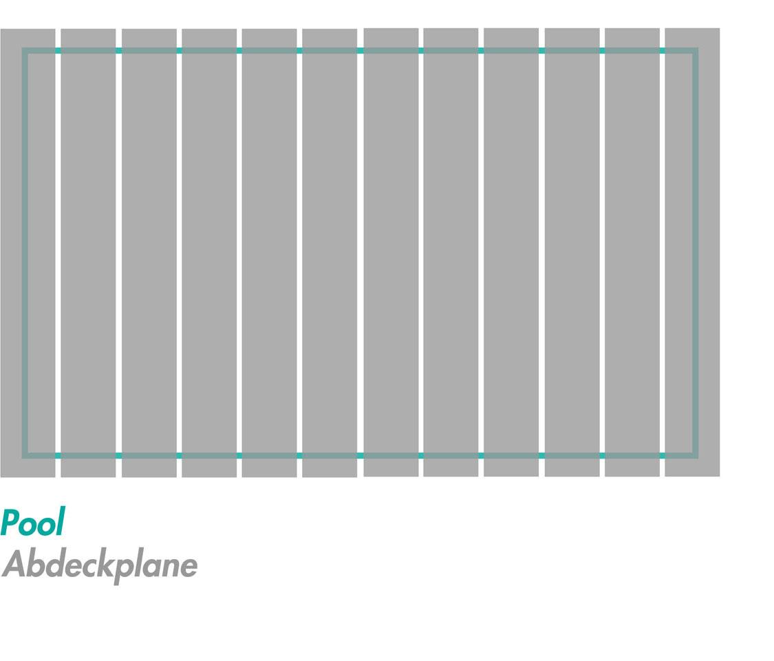 Abdeckungsform-Grafik