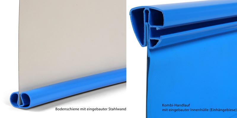 Bodenschiene und Kombi-Handlauf mit eingebauter Innenhuelle