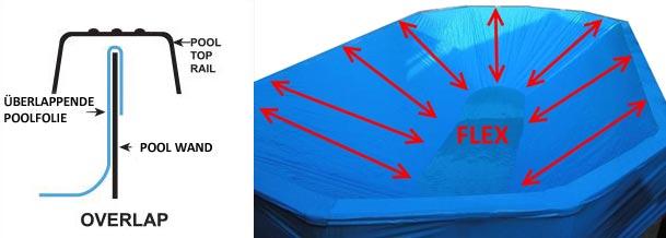 rundbecken graystone doughboy aufstellbecken pool total 799 00. Black Bedroom Furniture Sets. Home Design Ideas