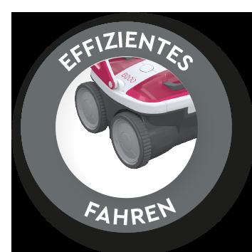 Icon Effizientes Fahren